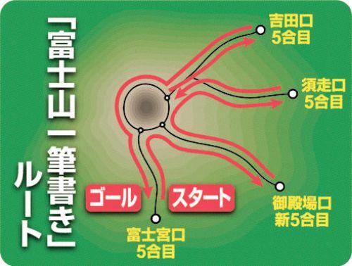 fujisanhitofude